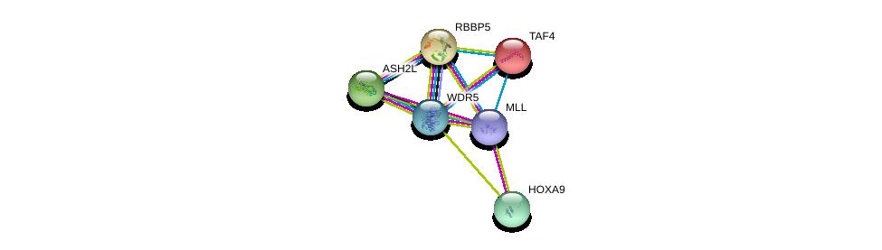 http://string-db.org/version_10/api/image/networkList?limit=0&targetmode=proteins&caller_identity=gene_cards&network_flavor=evidence&identifiers=9606.ENSP00000436786%0d%0a9606.ENSP00000351446%0d%0a9606.ENSP00000343619%0d%0a9606.ENSP00000340896%0d%0a9606.ENSP00000264515%0d%0a9606.ENSP00000252996%0d%0a