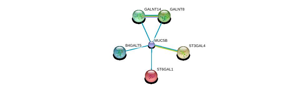 http://string-db.org/version_10/api/image/networkList?limit=0&targetmode=proteins&caller_identity=gene_cards&network_flavor=evidence&identifiers=9606.ENSP00000436812%0d%0a9606.ENSP00000360776%0d%0a9606.ENSP00000169298%0d%0a9606.ENSP00000227495%0d%0a9606.ENSP00000252318%0d%0a9606.ENSP00000288988%0d%0a