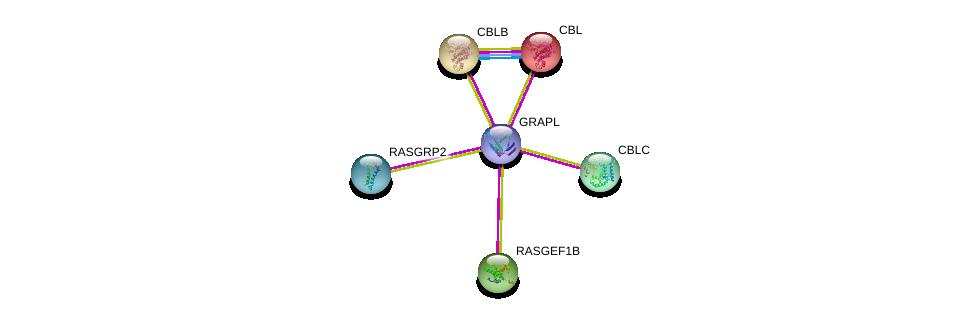http://string-db.org/version_10/api/image/networkList?limit=0&targetmode=proteins&caller_identity=gene_cards&network_flavor=evidence&identifiers=9606.ENSP00000437409%0d%0a9606.ENSP00000264033%0d%0a9606.ENSP00000264122%0d%0a9606.ENSP00000270279%0d%0a9606.ENSP00000338864%0d%0a9606.ENSP00000264400%0d%0a