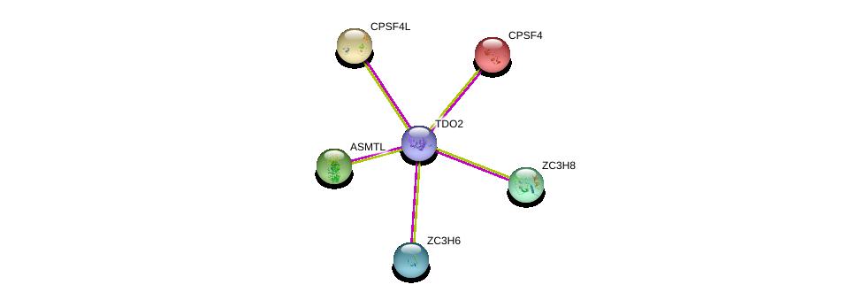 http://string-db.org/version_10/api/image/networkList?limit=0&targetmode=proteins&caller_identity=gene_cards&network_flavor=evidence&identifiers=9606.ENSP00000444788%0d%0a9606.ENSP00000386764%0d%0a9606.ENSP00000386488%0d%0a9606.ENSP00000370718%0d%0a9606.ENSP00000343900%0d%0a9606.ENSP00000292476%0d%0a