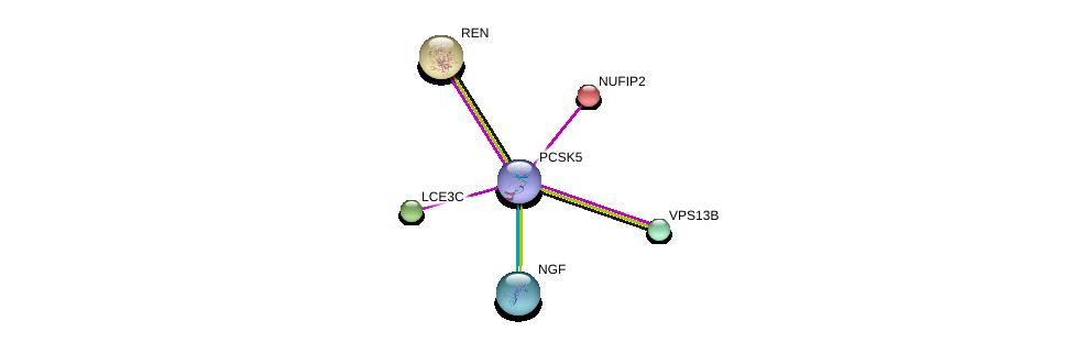 http://string-db.org/version_10/api/image/networkList?limit=0&targetmode=proteins&caller_identity=gene_cards&network_flavor=evidence&identifiers=9606.ENSP00000446280%0d%0a9606.ENSP00000358525%0d%0a9606.ENSP00000334644%0d%0a9606.ENSP00000225388%0d%0a9606.ENSP00000272190%0d%0a9606.ENSP00000351346%0d%0a