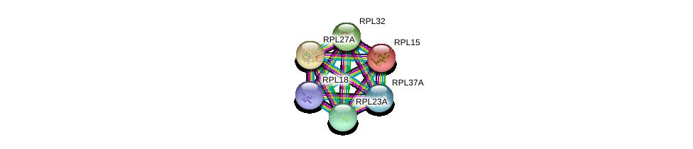 http://string-db.org/version_10/api/image/networkList?limit=0&targetmode=proteins&caller_identity=gene_cards&network_flavor=evidence&identifiers=9606.ENSP00000447001%0d%0a9606.ENSP00000418082%0d%0a9606.ENSP00000309334%0d%0a9606.ENSP00000346015%0d%0a9606.ENSP00000389103%0d%0a9606.ENSP00000380156%0d%0a