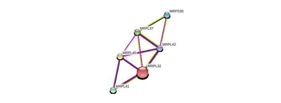 http://string-db.org/version_10/api/image/networkList?limit=0&targetmode=proteins&caller_identity=gene_cards&network_flavor=evidence&identifiers=9606.ENSP00000447547%0d%0a9606.ENSP00000223324%0d%0a9606.ENSP00000360498%0d%0a9606.ENSP00000424328%0d%0a9606.ENSP00000333401%0d%0a9606.ENSP00000354086%0d%0a