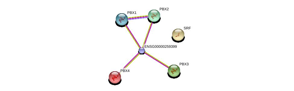 http://string-db.org/version_10/api/image/networkList?limit=0&targetmode=proteins&caller_identity=gene_cards&network_flavor=evidence&identifiers=9606.ENSP00000454021%0d%0a9606.ENSP00000362588%0d%0a9606.ENSP00000364190%0d%0a9606.ENSP00000405890%0d%0a9606.ENSP00000251203%0d%0a9606.ENSP00000265354%0d%0a