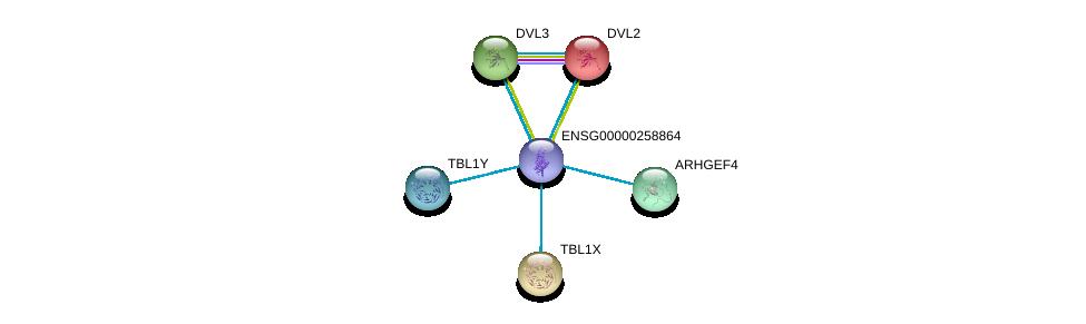 http://string-db.org/version_10/api/image/networkList?limit=0&targetmode=proteins&caller_identity=gene_cards&network_flavor=evidence&identifiers=9606.ENSP00000454861%0d%0a9606.ENSP00000005340%0d%0a9606.ENSP00000217964%0d%0a9606.ENSP00000316054%0d%0a9606.ENSP00000316845%0d%0a9606.ENSP00000328879%0d%0a