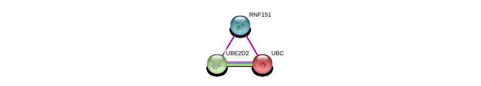 http://string-db.org/version_10/api/image/networkList?limit=0&targetmode=proteins&caller_identity=gene_cards&network_flavor=evidence&identifiers=9606.ENSP00000456566%0d%0a9606.ENSP00000381717%0d%0a9606.ENSP00000344818%0d%0a