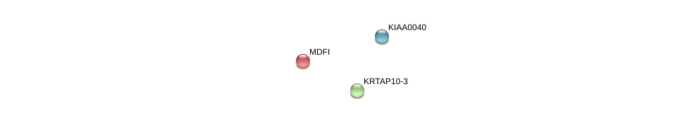 http://string-db.org/version_10/api/image/networkList?limit=0&targetmode=proteins&caller_identity=gene_cards&network_flavor=evidence&identifiers=9606.ENSP00000462172%0d%0a9606.ENSP00000375478%0d%0a9606.ENSP00000230321%0d%0a