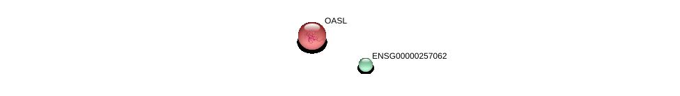 http://string-db.org/version_10/api/image/networkList?limit=0&targetmode=proteins&caller_identity=gene_cards&network_flavor=evidence&identifiers=9606.ENSP00000467209%0d%0a9606.ENSP00000257570%0d%0a