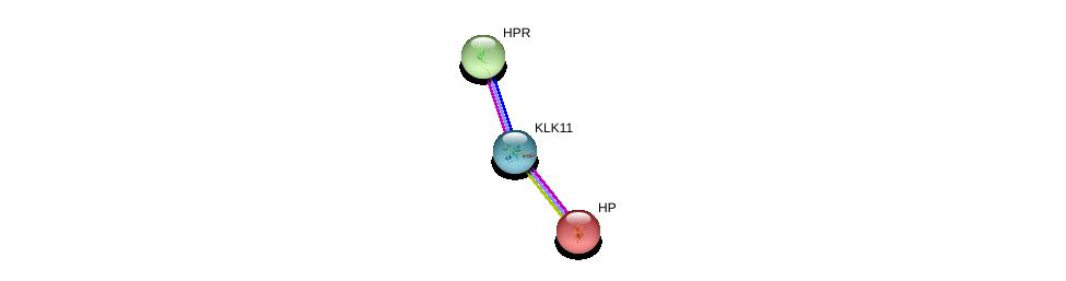 http://string-db.org/version_10/api/image/networkList?limit=0&targetmode=proteins&caller_identity=gene_cards&network_flavor=evidence&identifiers=9606.ENSP00000473047%0d%0a9606.ENSP00000348170%0d%0a9606.ENSP00000441828%0d%0a